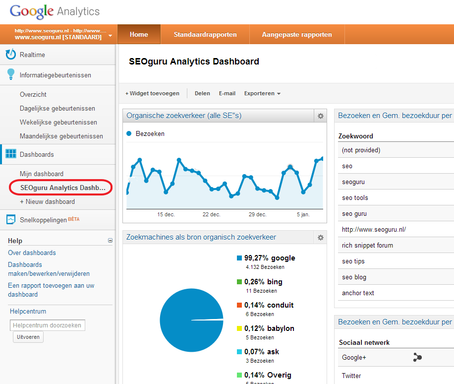 screenshot seoguru google analytics dashboard