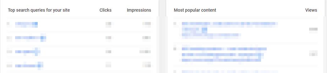 Populaire keywords en pagina's via Google's Site Kit